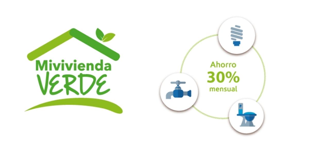 san-charbel-edificaciones-departamento-mivivienda-bono-verde-aplicar